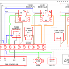 Central Heating Wiring Diagram Y Plan 12v Led Lights For Wet Underfloor Description Control Diagrams Schematic Coals With Traditional Korea S