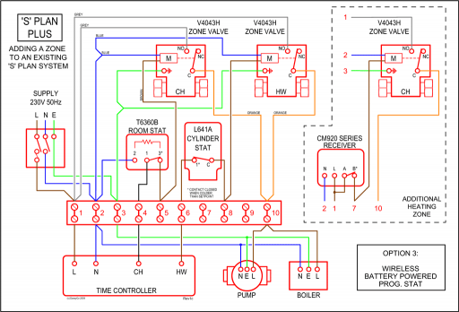 y plan wiring diagram with underfloor heating  wiring ho