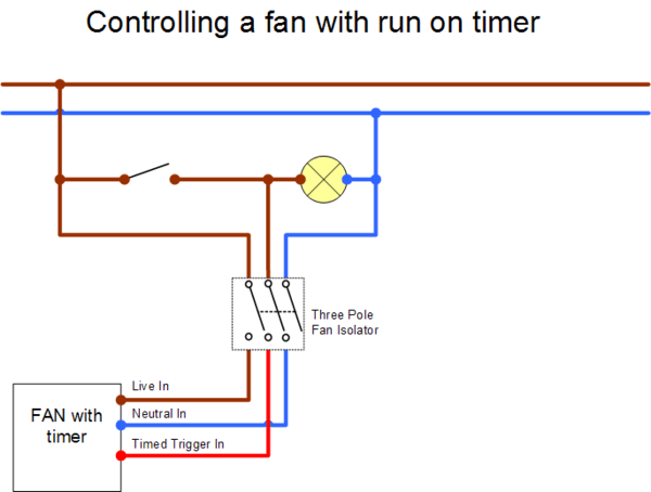 bathroom fan wiring diagram 1970 vw beetle ignition switch extractor diywiki with timed trigger png