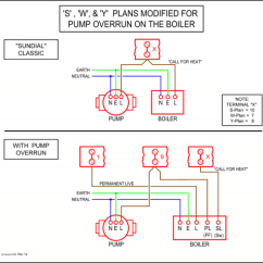 Wiring Diagram Y Plan Central Heating System Heart Quiz Games Controls And Zoning - Diywiki
