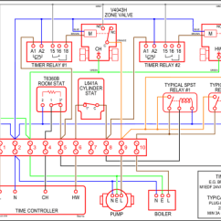 Central Heating Wiring Diagram Gravity Hot Water 1972 Honda Cb450 Controls And Zoning Diywiki Modifiedsplanwithtimerrelayoverrun Png