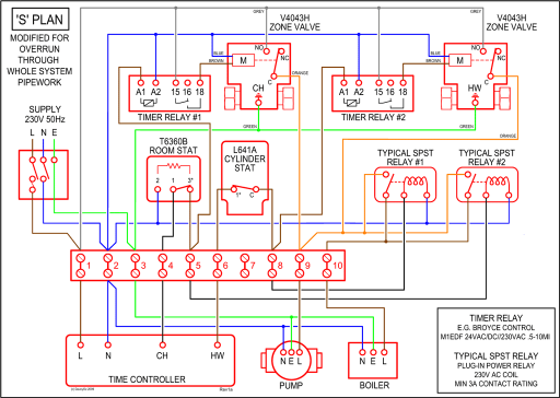 wiring diagram for two element hot water heater of lytic and lysogenic cycle central heating controls zoning diywiki modifiedsplanwithtimerrelayoverrun png