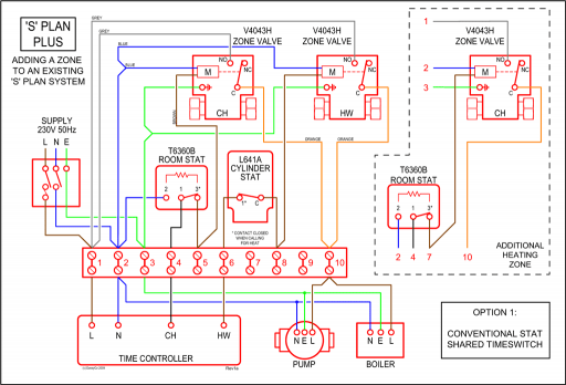 512px AddingAZoneToSPlan?resize=512%2C348 danfoss pressure switch wiring diagram wiring diagram danfoss oil pressure switch wiring diagram at soozxer.org