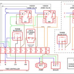 Central Heating Programmer Wiring Diagram Ignition System Controls And Zoning - Diywiki