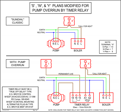 wiring diagram for two element hot water heater 24 volt trolling motor central heating controls and zoning diywiki standardplanswithpumpoverrun png