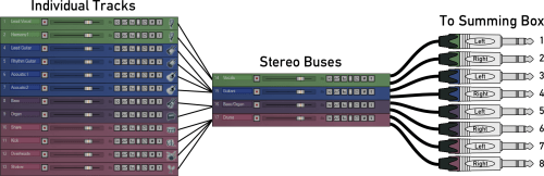 small resolution of passive summing diagram