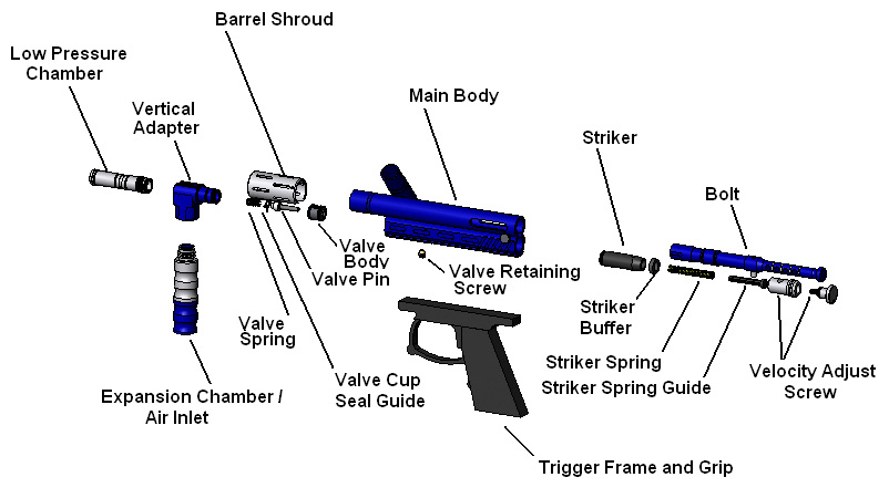 Paintball Gun Diagram, Paintball, Free Engine Image For