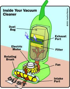 Product evaluation also vacuum cleaner ddl wiki rh wikieu