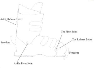 Ski boot walking attachment redesign  DDL Wiki