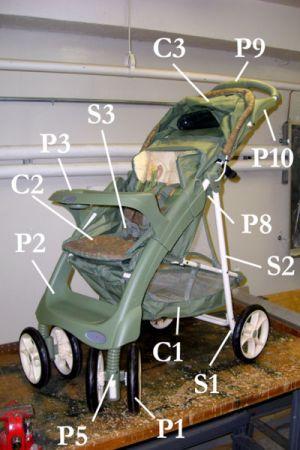 Baby stroller  DDL Wiki