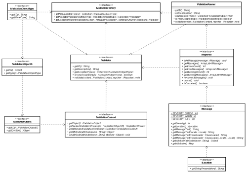 small resolution of stp validationframeworkproposal classdiagram png