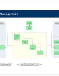 Event management itil also it process wiki rh en processmaps