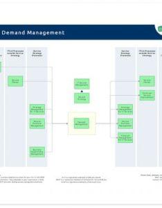 Demand management itil also it process wiki rh en processmaps
