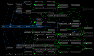 Skill Tree Maps  UniWiki
