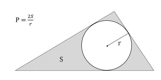 Efter område och radie för den inskrivna cirkeln