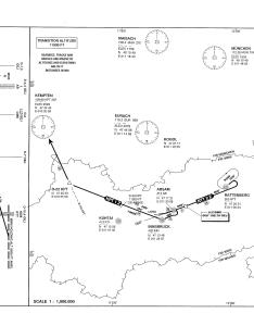 Chart depart east or west also innsbruck airport flightgear wiki rh