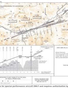 Chart approach from east also innsbruck airport flightgear wiki rh