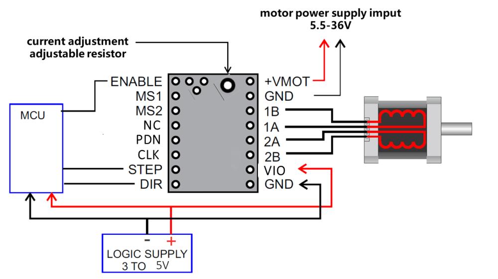 medium resolution of tmc2208 wiring diagram