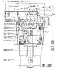 Тяжелые крейсера типа Балтимор (Baltimore)- история