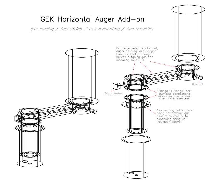 See full-resolution image here: AugerHousing.pdf