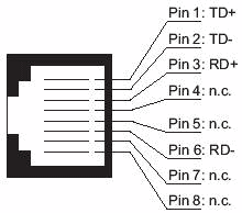 Db9 Rs232 Pinout Rs232 Usb Pinout Wiring Diagram ~ Odicis