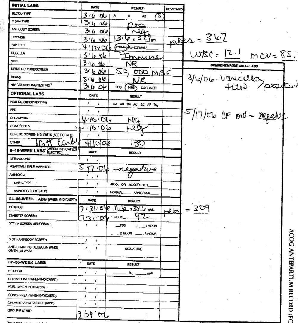 ACOG ANTEPARTUM RECORD PDF