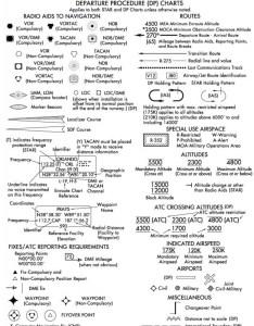 Ifr approach chart legend also training notes the dumping ground rh wiki ktz