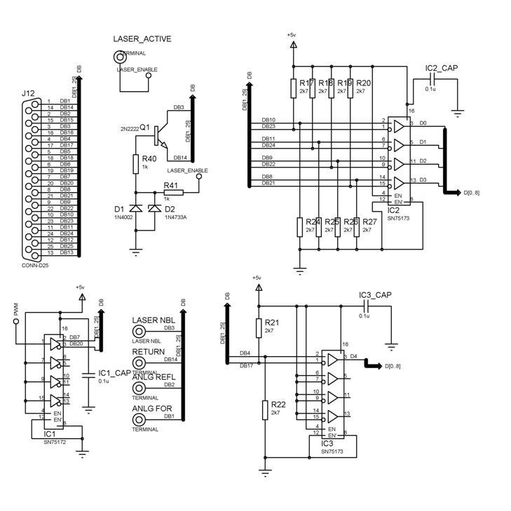 LinuxCNC Documentation Wiki: M5i20 Laser