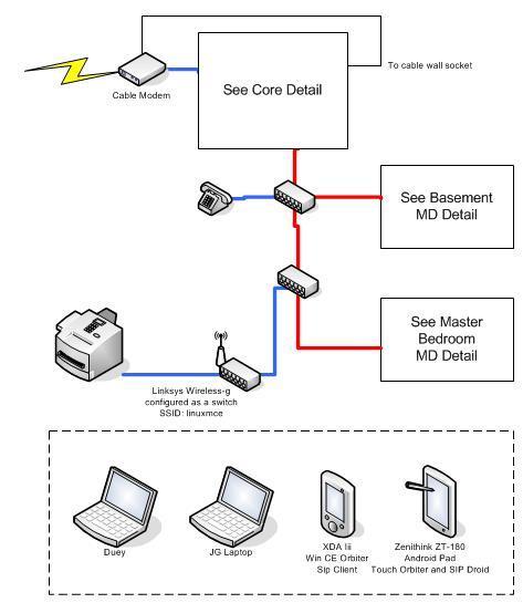 3m filtrete thermostat wiring diagram