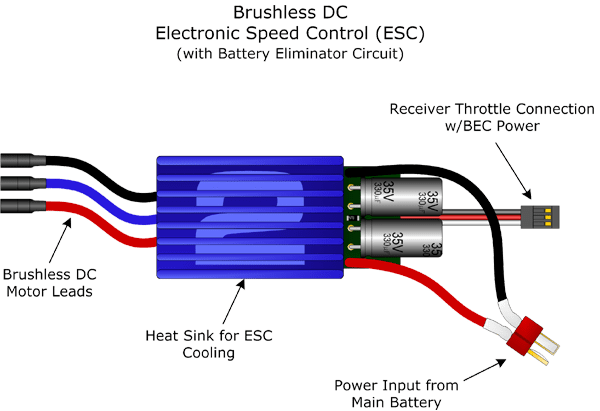 Motor Driver Circuit Diagram Moreover Ac Motor Speed Control Circuit