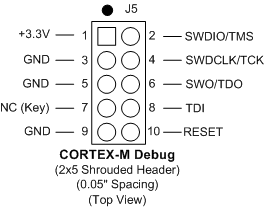 Ide Usb Connector DDR Connector wiring diagram ~ ODICIS.ORG