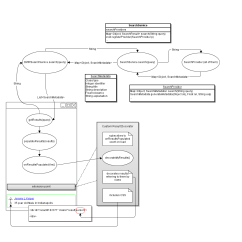 User Interaction Flow Diagram 2008 Pontiac G6 Radio Wiring Search Interface Engine And