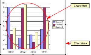 Insertion d'un diagramme  Apache OpenOffice Wiki