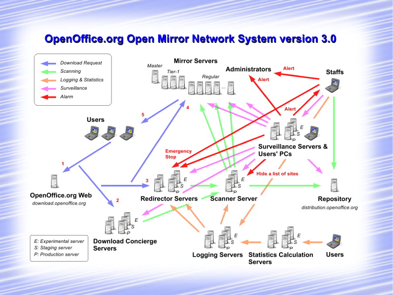 Network System Diagram Network Diagram Definition Wiring Diagrams