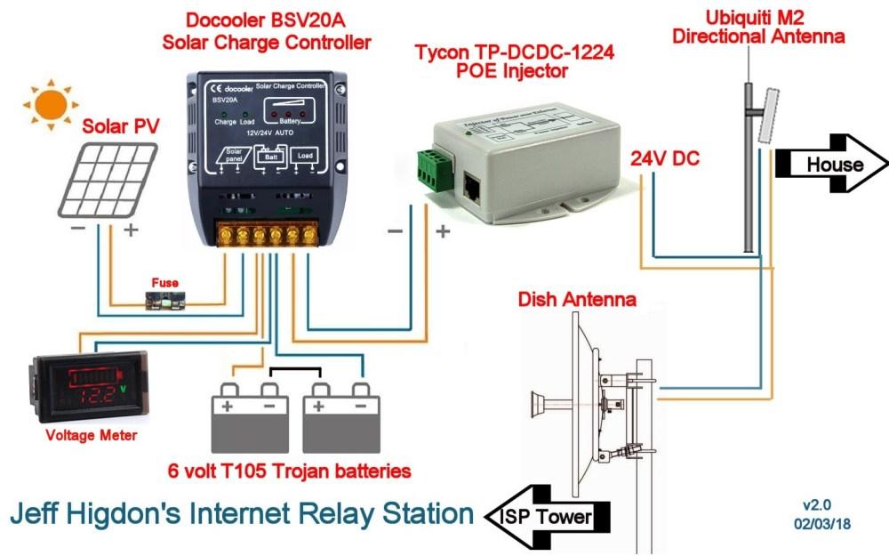medium resolution of relay station v2c jpg