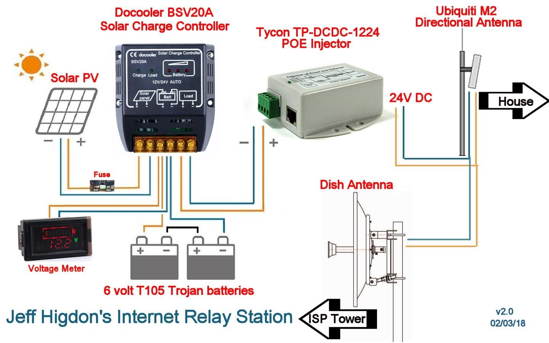 hight resolution of relay station v2c jpg
