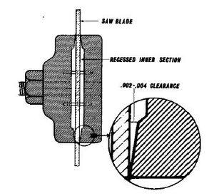 56 Circular Sawmill Blade