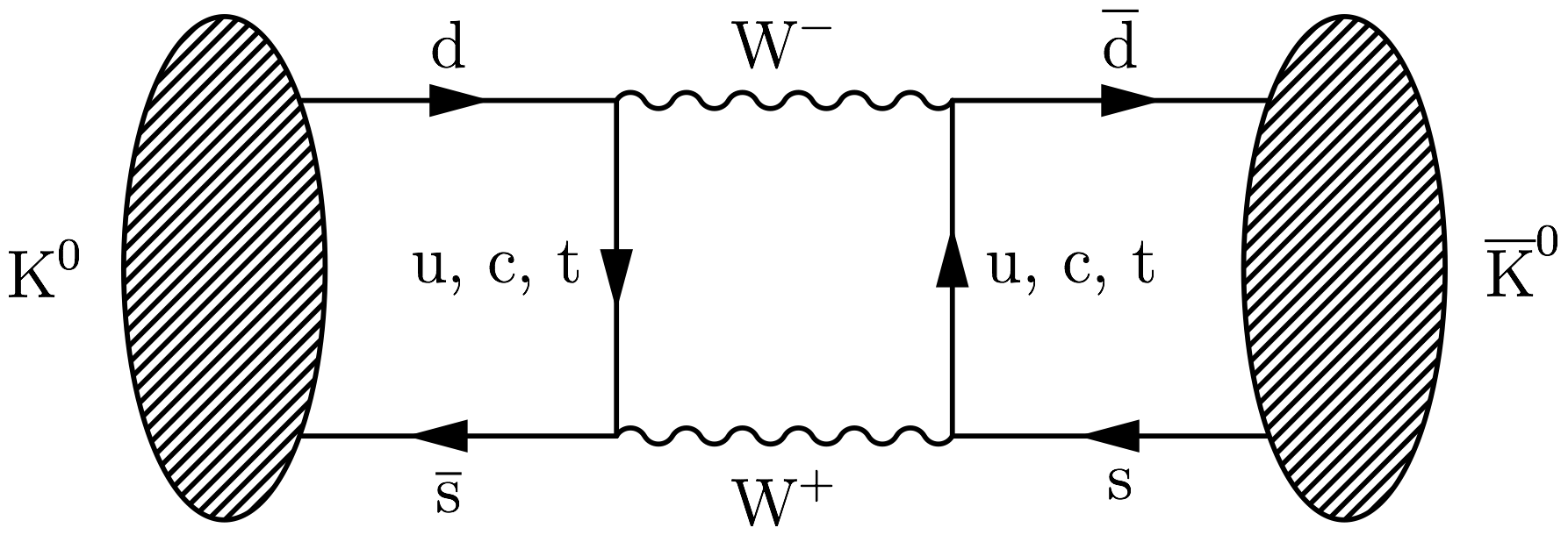 medium resolution of neutron