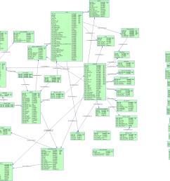 er diagram maker free [ 2277 x 2032 Pixel ]