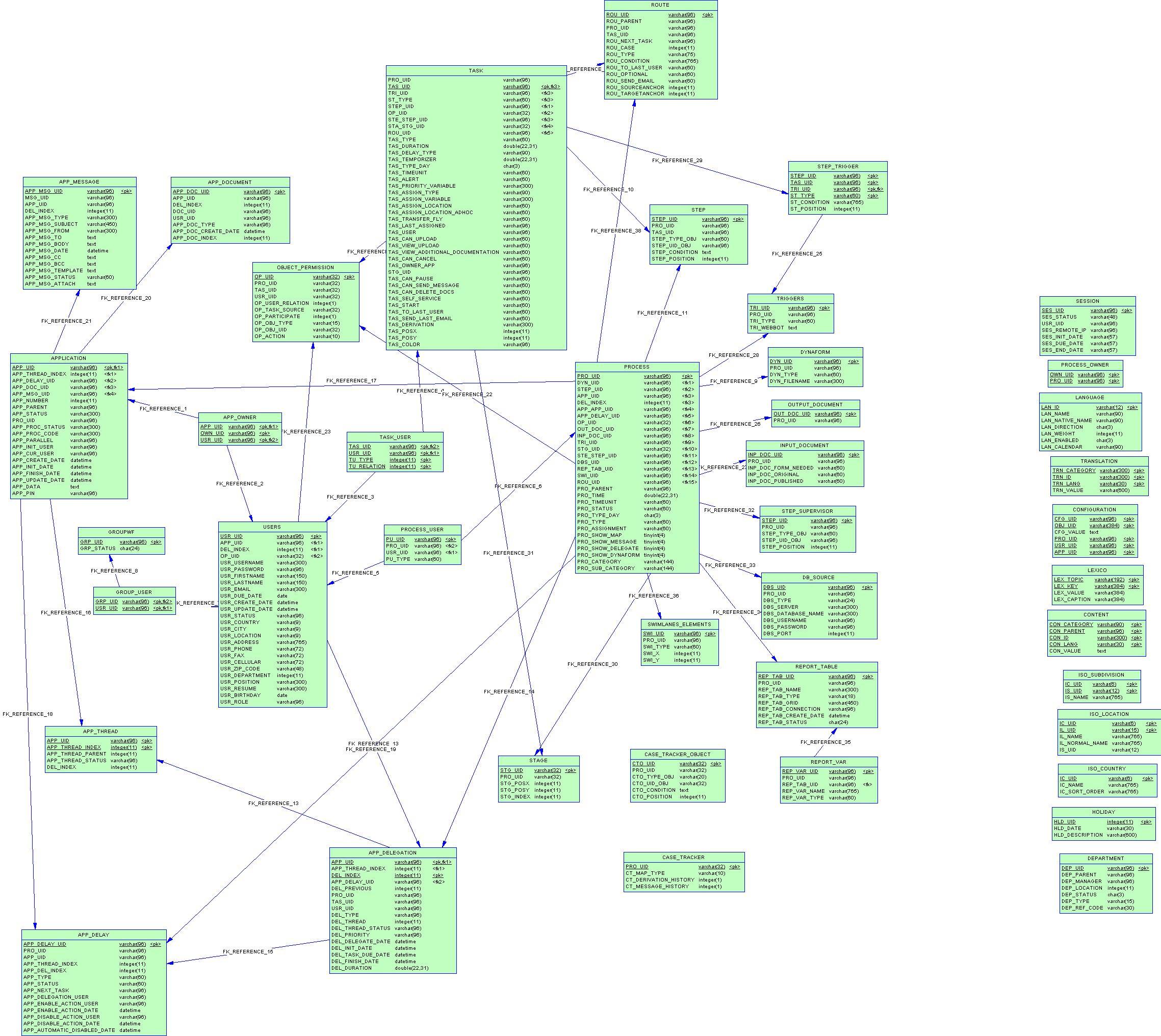 er diagram movie list 2001 saturn sl2 ignition wiring unmasa dalha