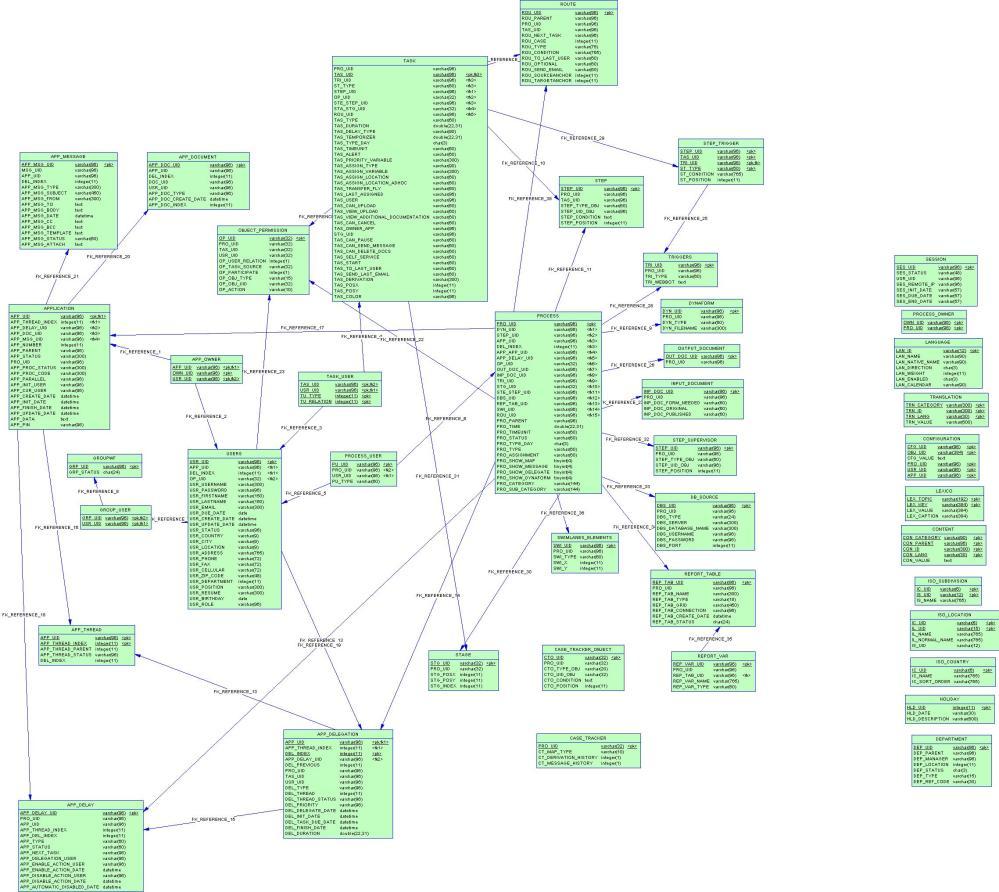 medium resolution of er diagram maker free