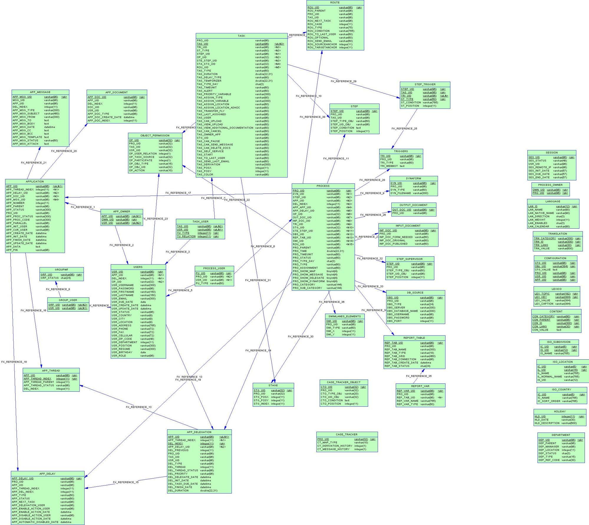 hight resolution of er diagram maker free