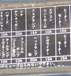 fuse box translation wiring diagram post fuse box translation in russian fuse box translation [ 1510 x 663 Pixel ]
