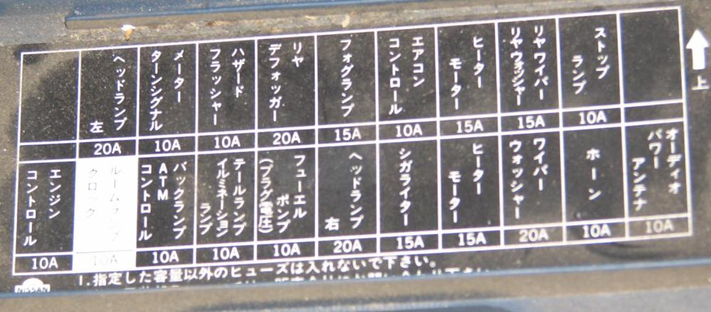 medium resolution of fuse box translation wiring diagram post fuse box translation in russian fuse box translation