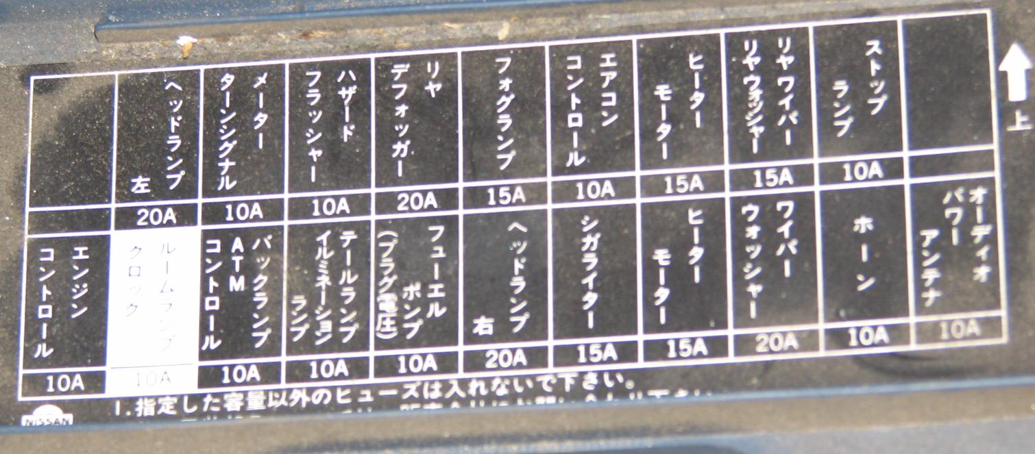 hight resolution of fuse box translation wiring diagram post fuse box translation in russian fuse box translation