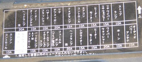 small resolution of fuse box translation wiring diagram post fuse box translation in russian fuse box translation