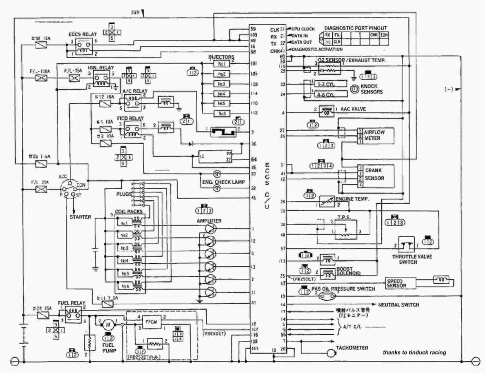 medium resolution of ecu wiring diagram wiring diagram mega wiring diagram ecu hyundai accent nissan 1990 1995 300zx 92
