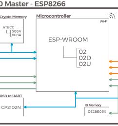 file s100 master esp8266 block diagram png [ 1403 x 750 Pixel ]