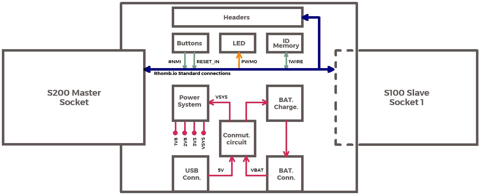 hight resolution of file class 2 phobos block diagram png