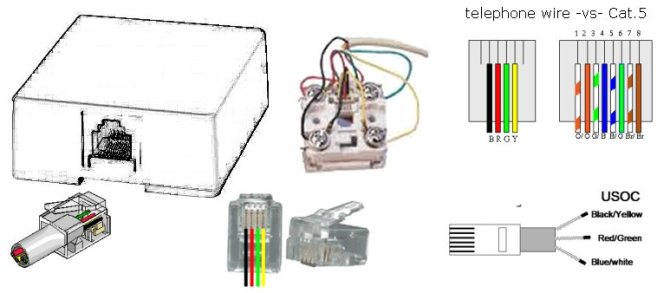 telephone rj11 wiring reference  free knowledge base the